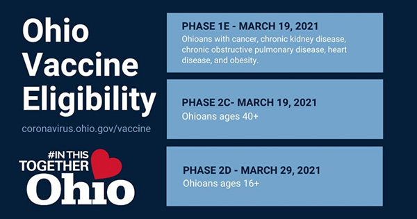 All adults in Ohio eligible to get COVID-19 vaccine March 29